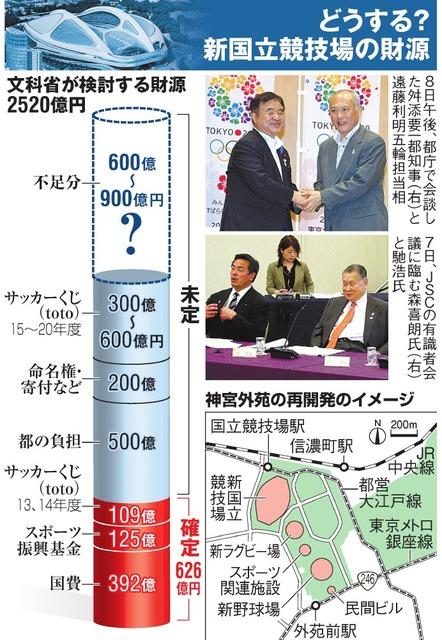 TOKYO_財源